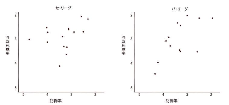 与四死球2014.jpg